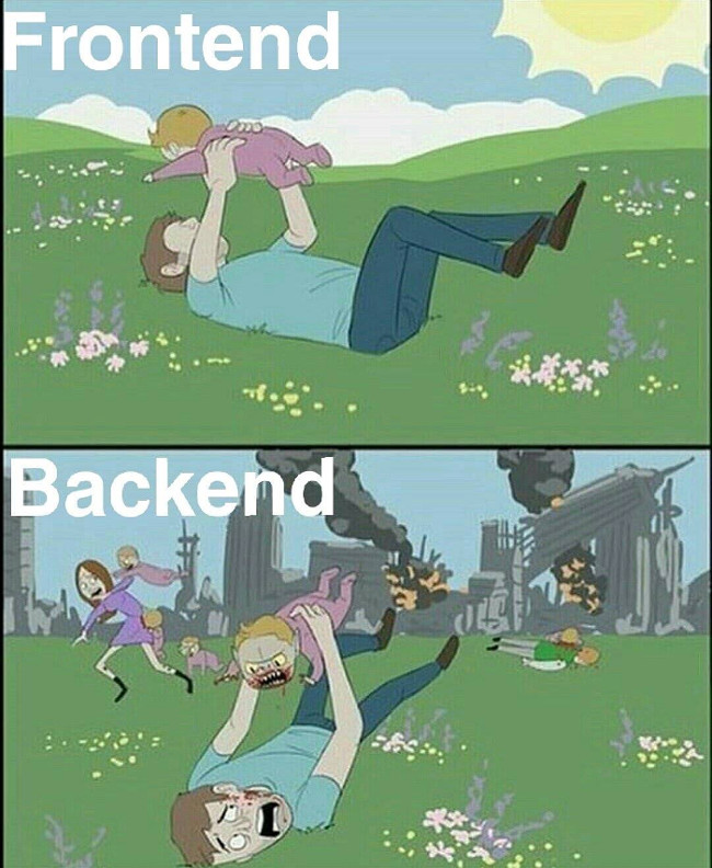 Frontend Vs Backend Developers (for Recruiters)